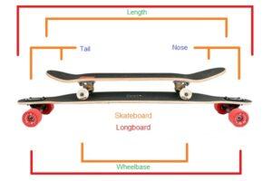 longboard vs skateboard length